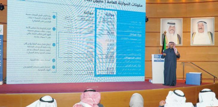 Kuwait Expects a $25 Bn Budget Deficit in 2019-2020